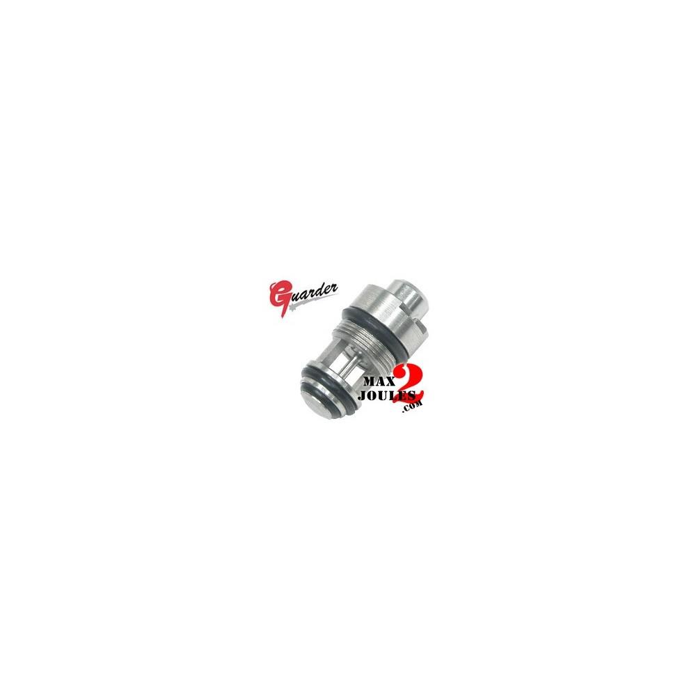 guarder valve Hi-flow hight output hicapa 5.1 Marui et KJ capa-08B-08
